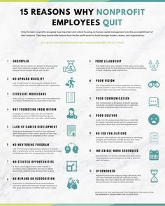 This blog graphically communicate the 15 reasons why nonprofit employees quit.