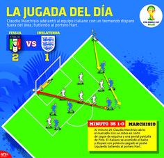 Claudio Marchisio adelantó al equipo italiano con un tremendo disparofuera del área, batiendo al portero Hart. #Brasil2014 #Italia