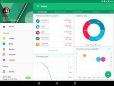 Wallet - Finance a rozpočet – miniatura snímku obrazovky