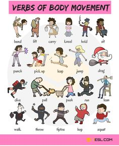 20+ Common Verbs of Body Movement in English