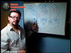 Generador de Energía Libre Infinita - YouTube