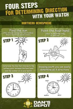 How to Find Direction Using a Watch Using an analog watch (watch with a minute and hour hand) to determine direction - Like & Share! - might save someone's life someday Discuss Prepping, Homesteading & more on our Message Forum with other Like Minded Folks http://www.survivalmagazine.org/survival-forum/forum.php