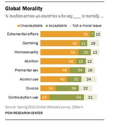 10 big questions the Pew Research Center has tackled in the past decade | Pew Research Center