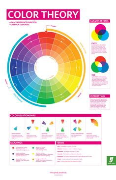 Color Theory Poster - Aaron Klopp Illustration & Design