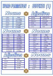 ... on Pinterest | Grammar worksheets, English grammar and Word formation