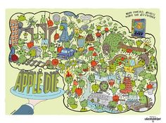 gazza apple