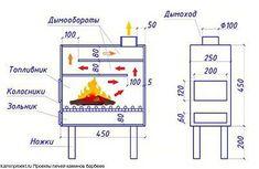 Много интересного в конструкциях печей Stove Fireplace, Wood Fireplace, Diy Wood Stove, Plywood Boat Plans, Outdoor Oven, Stove Oven, Rocket Stoves, Wood Burner, Camping Stove