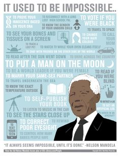 FREE Nelson Mandela Lesson Plan - with podcast and poster challenge.