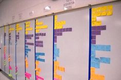 Intervention School-Wide Each grade level has specific color sticky notes and teachers routinely change and update students on a schoolwide board that represents all available interventions and needs Classroom Data Wall, Classroom Organization, Organization Hacks, Organizing, School Data Walls, Data Boards, Student Data Tracking, Data Room, Data Binders