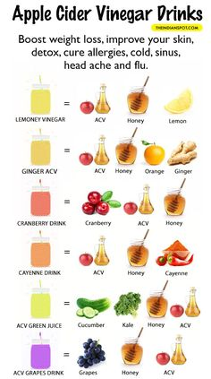 HEALTHY BREAKFAST SMOOTHIE RECIPES | Drinks & Smoothies