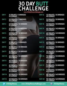 For all my exercise fanatic friends! Complete the 30 Day Butt Challenge Fitness Workout this month and get that tight butt you always wanted. 30 Day Fitness Challenges is . Forma Fitness, Reto Fitness, Fitness Herausforderungen, Fitness Motivation, Health Fitness, Daily Motivation, Fitness Plan, Fitness Shirts, Muscle Fitness