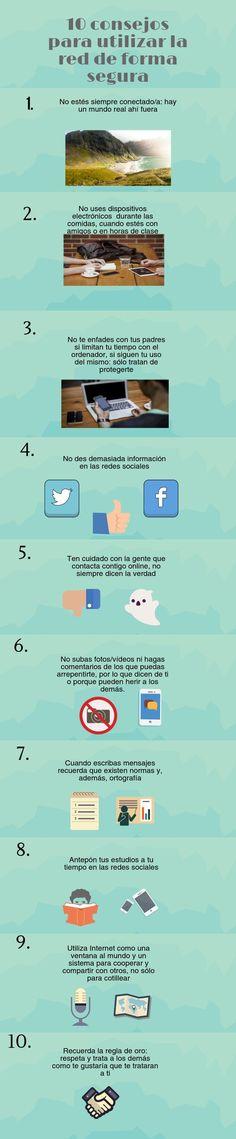 Maria Teresa Fresnillo Beneitez en Facebook Esta es mi infografia con las principales reglas de uso de la netiqueta. Reglas uso redes | Piktochart Infographic Editor