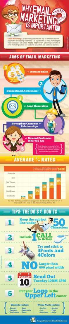 Why email marketing is important #infografia #infographic #marketing