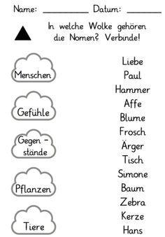 Zur Weiterarbeit am großen Thema Nomen sind ein paar Arbeitsblätter auf zwei Niveaustufen entstanden - manch einem reichen ein paar Worte/Sä...