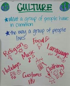 Culture Anchor Chart Best Picture For Social Study quotes For Your Taste You are looking for something, and it is going to tell you exactly what you are looking for, and you didn't find that picture.