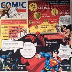 One of our beautiful graphics (German)  Who is your favorite? . We wish you a Super Weekend . . 4 most successful comic adaptations  7 richest fictional characters  3 most popular cinema superheroes . . . #statista #comics #superhero #marvel #dcuniverse #graphic #infographic #art #facts #data #cinema #pickone #strenght #friyay #power #superman #batman #spiderman