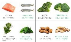 We reveal the so-called 'superfoods' that can easily swapped