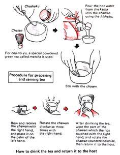 Japanese Tea Ceremony - Cha-no-yu (the tea ceremony) or Sadô (lit. the way of tea)