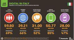 """Report We Are Social: """"Digital in 2017"""" - L'opinione di Idigital Company"""