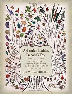 Aristotle's Ladder, Darwin's Tree: The Evolution of Visual Metaphors for Biological Order J. David Archibald