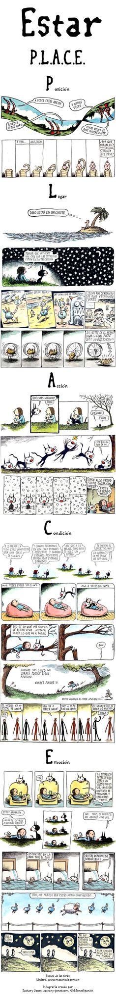 ¡Hicimos esta infografía para ilustrar el uso de los verbos ser y estar con las tiras del artista argentino Liniers!