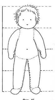 выкройка куклы без шва на лице: 14 тыс изображений найдено в Яндекс.Картинках
