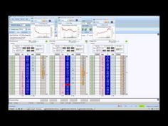 Trading For Profits - Video 4 - Greening Up Using Software - YouTube