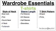 Wardrobe Essentials T-shirts