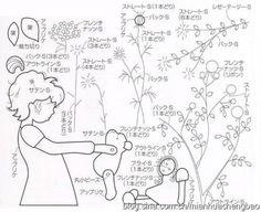 [Зарезервировано] Поделитесь Какой красивый расшитые бумажные чертежи