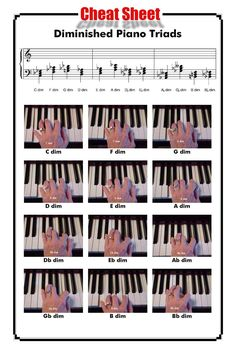 All the Diminished Piano Triads http://www.playpiano.com/101-tips/6-diminished.htm