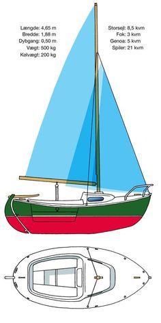 Lynæs 14 - Det er ikke til at opdrive originaltegninger af jollen, så jeg har måtte tegne den op påny...den målfaste version laves senere på året. Wooden Sailboat, Wooden Boats, Sail Boats, Tug Boats, Small Sailboats, Tiffany Stained Glass, Boat Plans, Gliders, Sailing