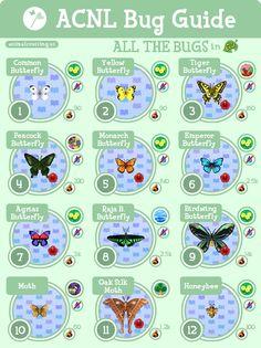 Animal Crossing: New Leaf - bug guide