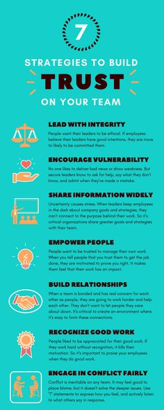 7 Strategies to Build Trust on Your Team 7 Strategies to Build Trust on Your Team Learn what you can do as a leader to build trust on your team. The path to higher performance, employee engagement, and productivity Effective Leadership, Leadership Qualities, Leadership Coaching, Leadership Quotes, Teamwork Quotes, Servant Leadership, Student Leadership, Quality Of Leadership, Developing Leadership Skills