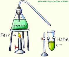 animated by dunken k bliths fear ignorance hate - Google Search