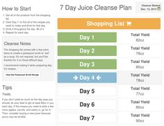 Juicing Helpful Techniques For master cleanse recipe Juice Cleanse Plan, Cleanse Diet, Detoxify Your Body, Cleanse Your Body, Natural Body Detox, Healthy Balanced Diet, Master Cleanse, Juice Diet, Reading
