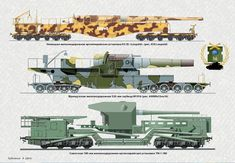 Military Art, Military History, Railway Gun, Tactical Equipment, Ww2 Tanks, Panzer, Armored Vehicles, Dieselpunk, Train Station