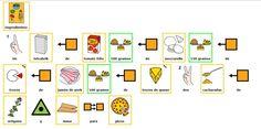 RECETAS DE COCINA - Pizza. Mozzarella, Calendar, Holiday, Blog, Gastronomia, Cook, Pizza Dough, Social Skills, Classroom