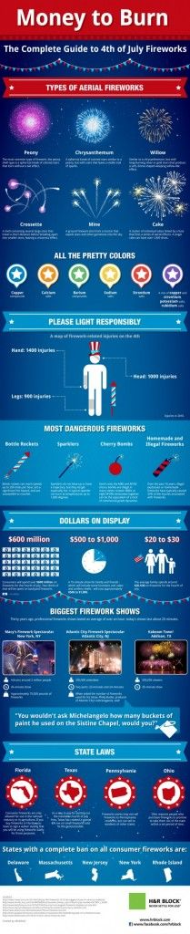 july 4th food safety tips