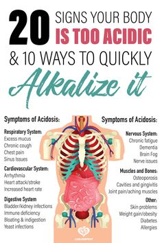 20 Signs Your Body Is Too Acidic, and 10 Ways to Quickly Alkalize It