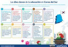 Las 10 claves de la educación en Corea del Sur