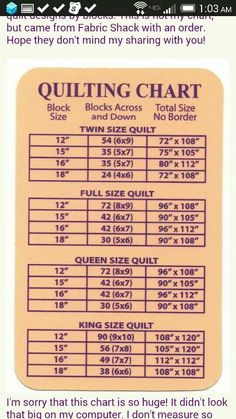 King Size Quilt Dimensions | Name: Attachment-12932.jpeViews ... : twin size quilt measurements - Adamdwight.com