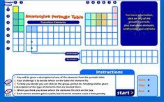 Investigadores rusos han logrado sintetizar el elemento 118 de la tabla periódica. El docente puede aprovechar este avance científico para trabajar en el aula los elementos químicos y su posición en la tabla periódica. Para ello puede utilizar alguna de las cinco aplicaciones en línea recomendadas: juegos interactivos, vídeos sobre los elementos químicos, tablas periódicas […]