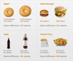 Food/Nutrition - Chelsea Smart - Picasa Web Albums