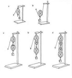 Grade 4} Pulleys and Gears Activity Packet | Reading worksheets ...