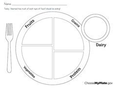 Pictures of healthy food plate template kidskunst info. My Food Plate, Healthy Food Plate, My Plate, Healthy Eating, Worksheets, Main Food Groups, Puppets For Kids, Usda Food, Coconut Oil For Face