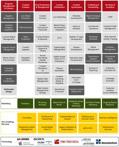 Msp programme blueprint example google search project programme process maps cerca amb google malvernweather Choice Image