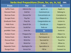 Verbs and Prepositions - From, For, On, In, To