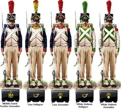 FRENCH MIDDLE GUARD FUSILIERS GRENADIERS 1812