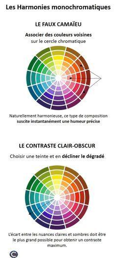 11 Meilleures Images Du Tableau Cercle Chromatique Vincent Van