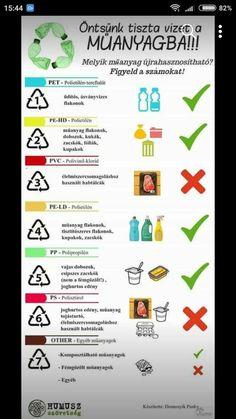 Mi mehet a szelektívbe az ásványvizes palackon kívül? Good To Know, Did You Know, Nature Study, Food Hacks, Kids Learning, Helpful Hints, Healthy Lifestyle, Life Hacks, Environment